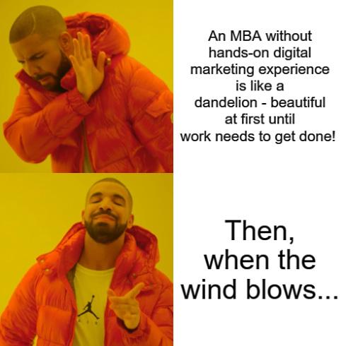 MBA Digital Marketing